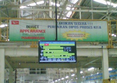 PRODUCTION LINE MONITORING DISPLAY